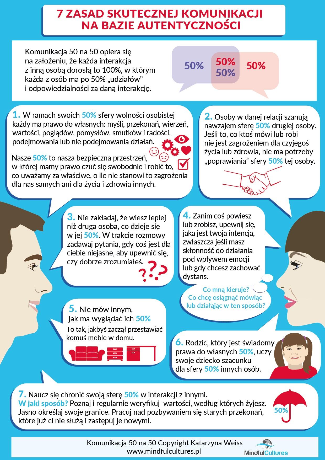 www.mindfulcultures.pl